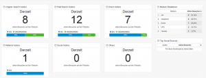 Google Analytics Live Dashboard