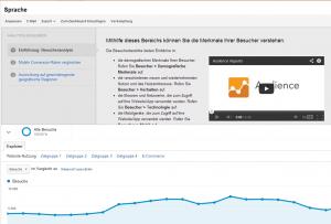 Analytics Videos Help