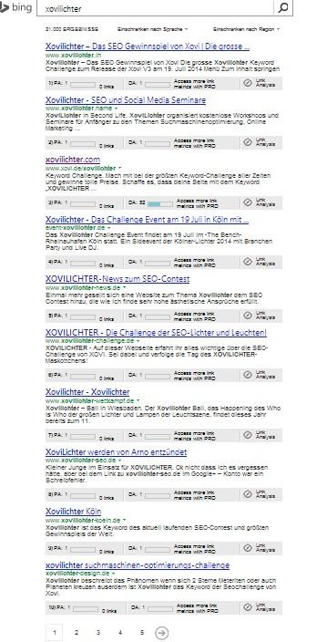 Bing Top 10 der Xovilichter