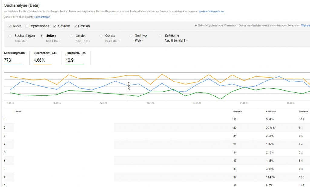 Google Webmaster Tools Update
